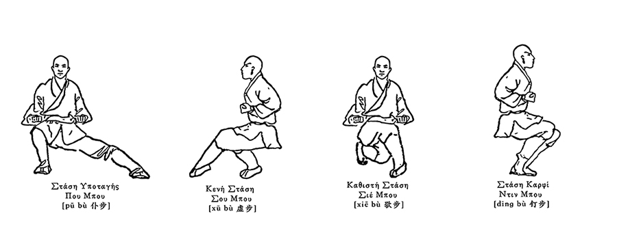 Βασικές Στάσεις του Σαολίν Κουνγκ Φου